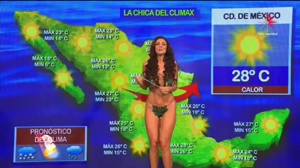 Mexico got the best weather girls